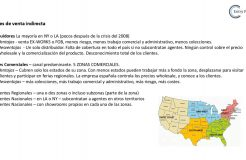 """Webinario """"Tendencias y situación de la moda en EEUU"""""""