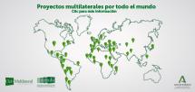 Mapa Proyectos Club Multilateral
